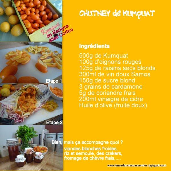 Chutney_Kumquat
